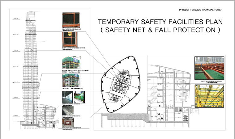 Safety-Facilities