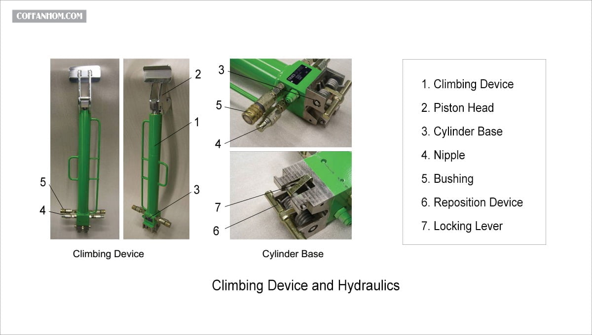 Climbing-Device-and-Hydraulics-peri-rcs
