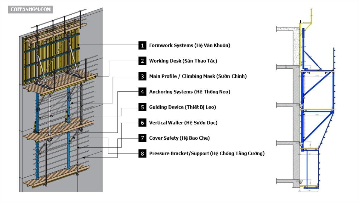 cau-tao-he-climbing-systems